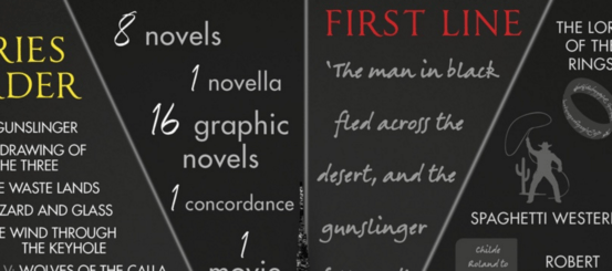 Infographic: the world of Stephen King's Dark Tower series